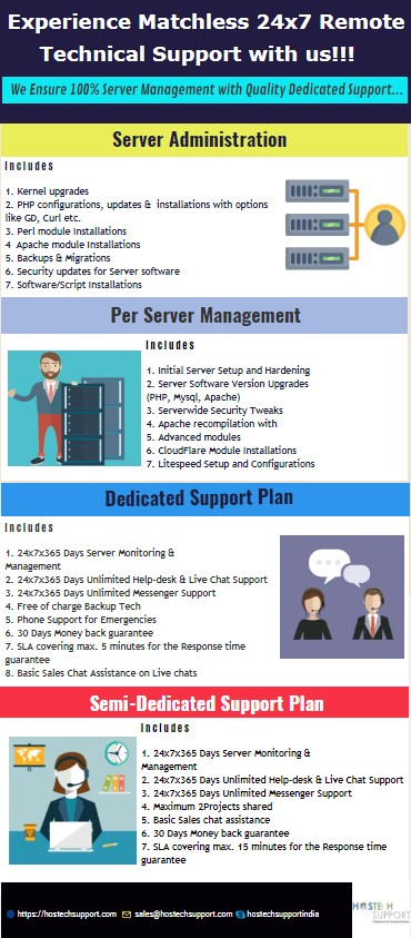per server management – HostechSupport Blog